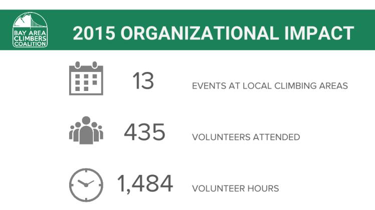 2015 Annual Report (2)