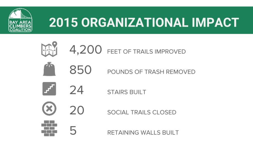 2015 Annual Report (3)