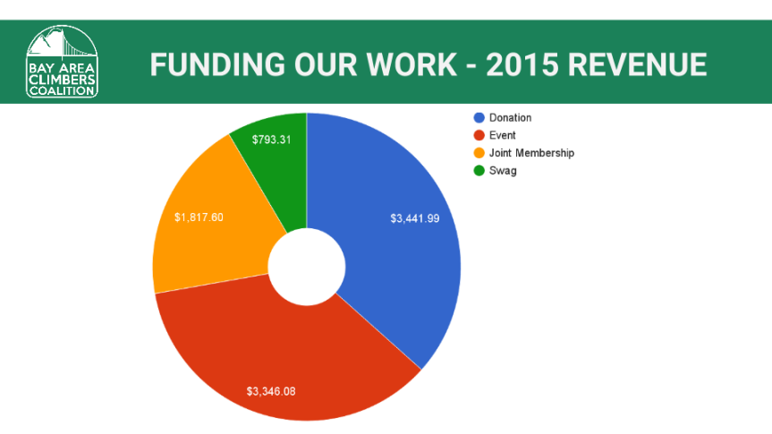 2015 Annual Report (4)